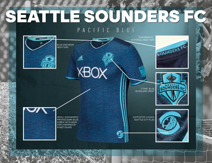 Pacific Blue Infographic