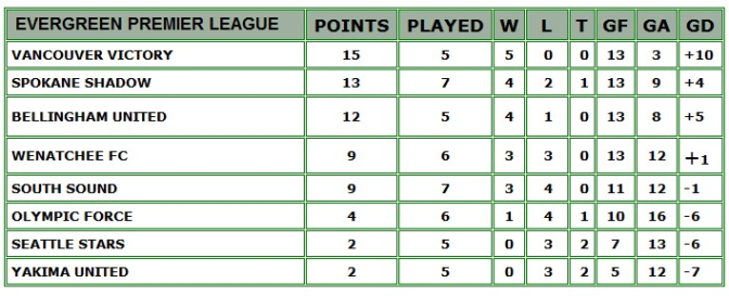 table6-5