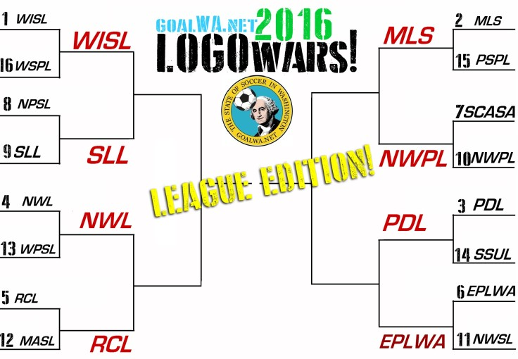 16bracket-LEAGUES2016-eliteeight
