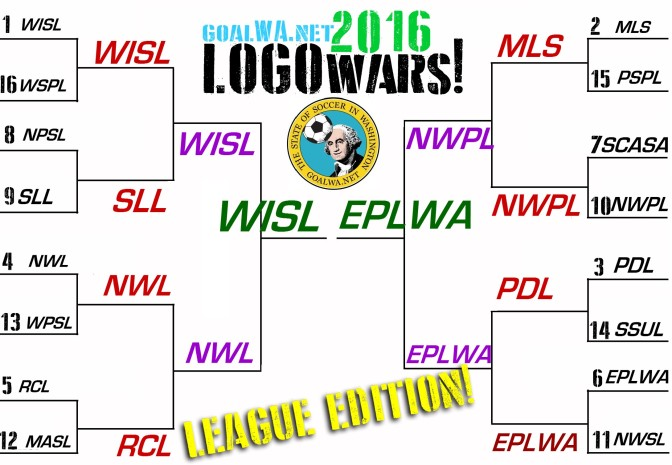16bracket-LEAGUES2016-FINAL