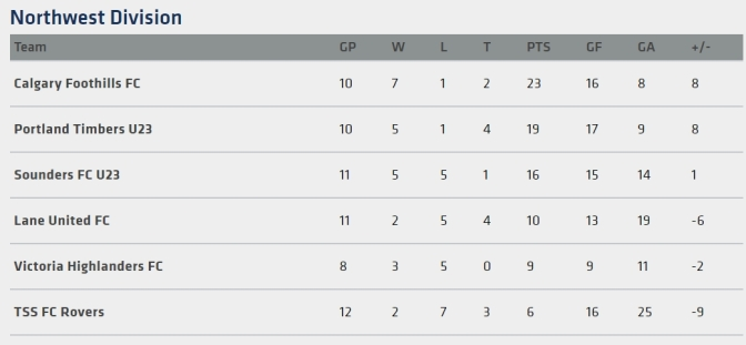 table7-1pdl
