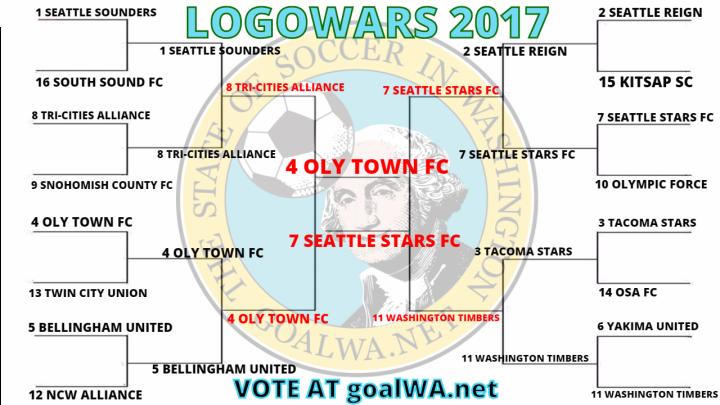 LOGOWARS2017