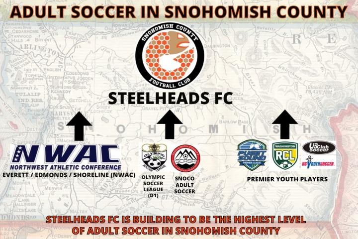 snoco-soccer (1)